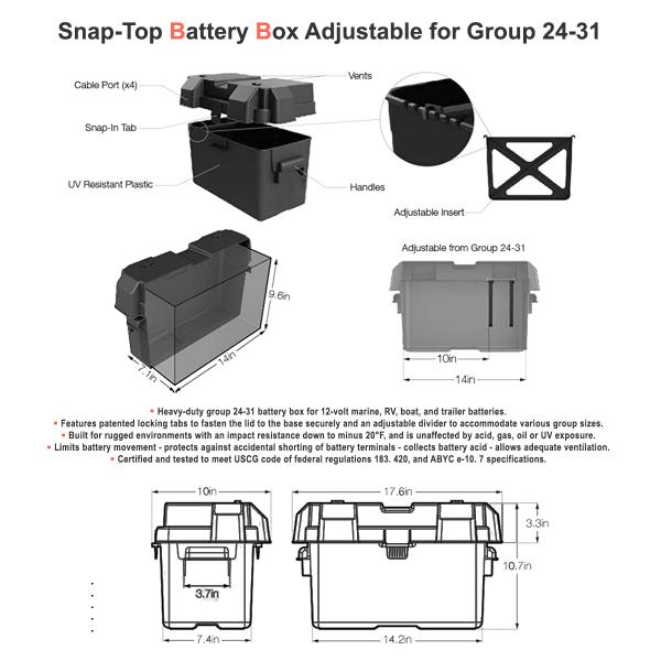 power station battery box