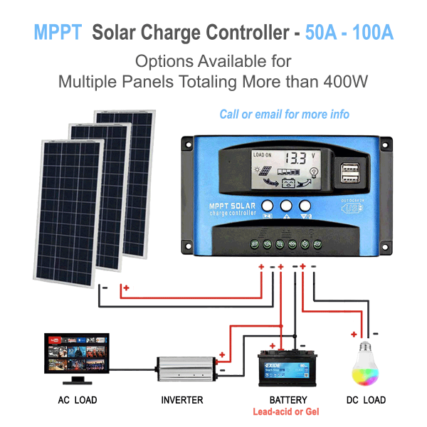 optional solar controller for power station