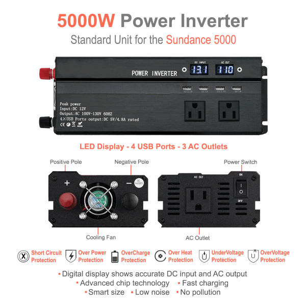 5000W power inverter features