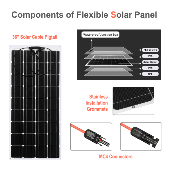 Solar Panel Components